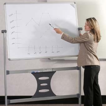 Whiteboard Flipchart